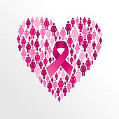 Breast Cancer - Women Issues - Free Image